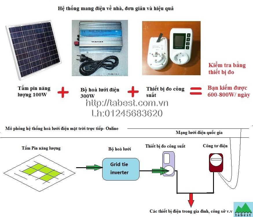 Hệ thống mang điện về nhà