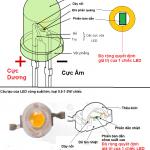 Chip LED, tạo nguồn sáng