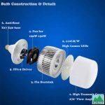 2 GD-LED-Bulb-n-50-W-t-80-W-t-100-W-t-150-W-t.jpg_q50